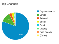 Google Analytics, Super Idea,