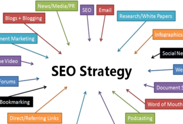 seo strategy for a new website, seo strategy for affiliates, seo backlink strategy, seo strategy for e commerce website, best seo strategy for new website, seo strategy plan for new website,