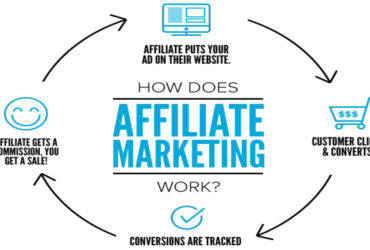 affiliate marking, affiliate marketing, affiliate marketing what is, amazon affiliate marketing, affiliate marketing programs, affiliate marketing amazon, affiliate marketing with amazon,
